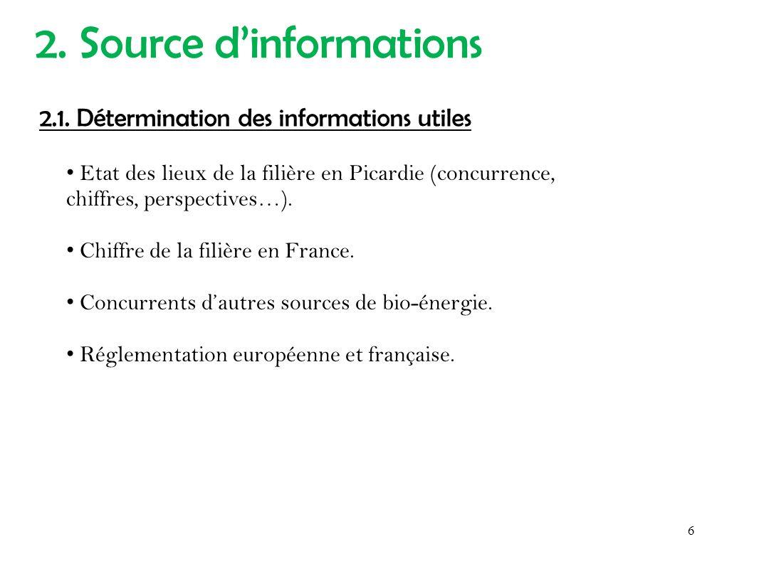 2.1. Détermination des informations utiles Etat des lieux de la filière en Picardie (concurrence, chiffres, perspectives…). Chiffre de la filière en F