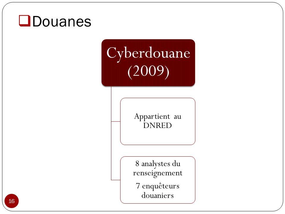 Douanes 16 Cyberdouane (2009) Appartient au DNRED 8 analystes du renseignement 7 enquêteurs douaniers