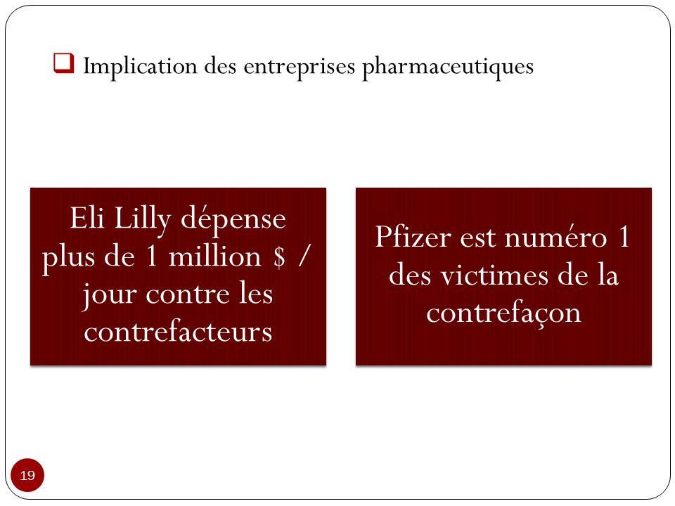 Eli Lilly dépense plus de 1 million $ / jour contre les contrefacteurs Pfizer est numéro 1 des victimes de la contrefaçon 19 Implication des entrepris
