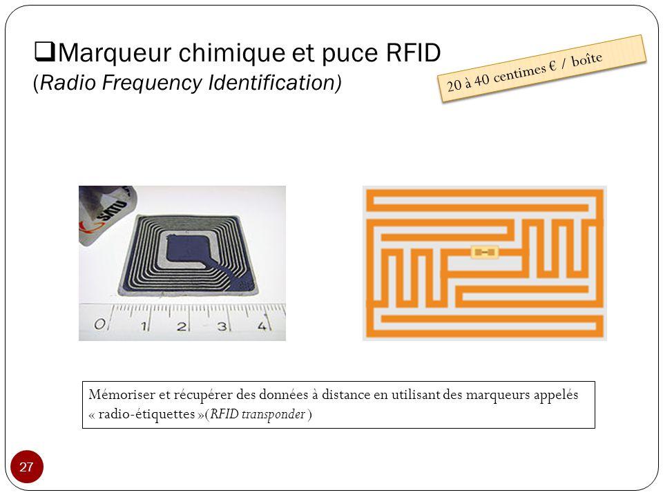 Marqueur chimique et puce RFID (Radio Frequency Identification) 20 à 40 centimes / boîte 27 Mémoriser et récupérer des données à distance en utilisant
