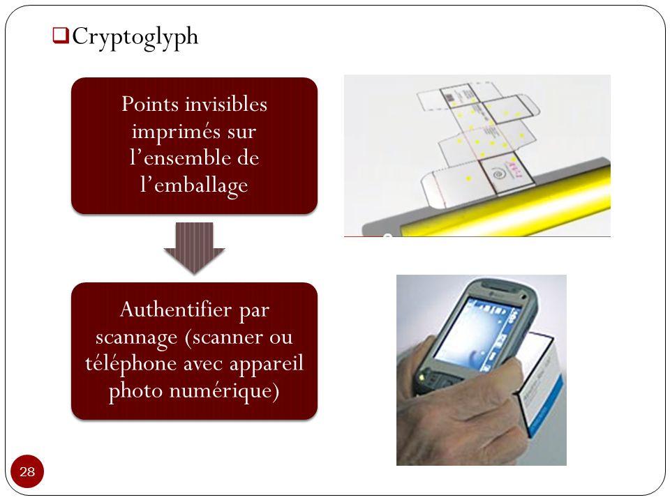 Points invisibles imprimés sur lensemble de lemballage Authentifier par scannage (scanner ou téléphone avec appareil photo numérique) 28 Cryptoglyph