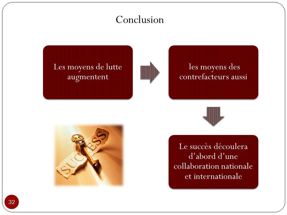 Les moyens de lutte augmentent les moyens des contrefacteurs aussi Le succès découlera dabord dune collaboration nationale et internationale 32 Conclu