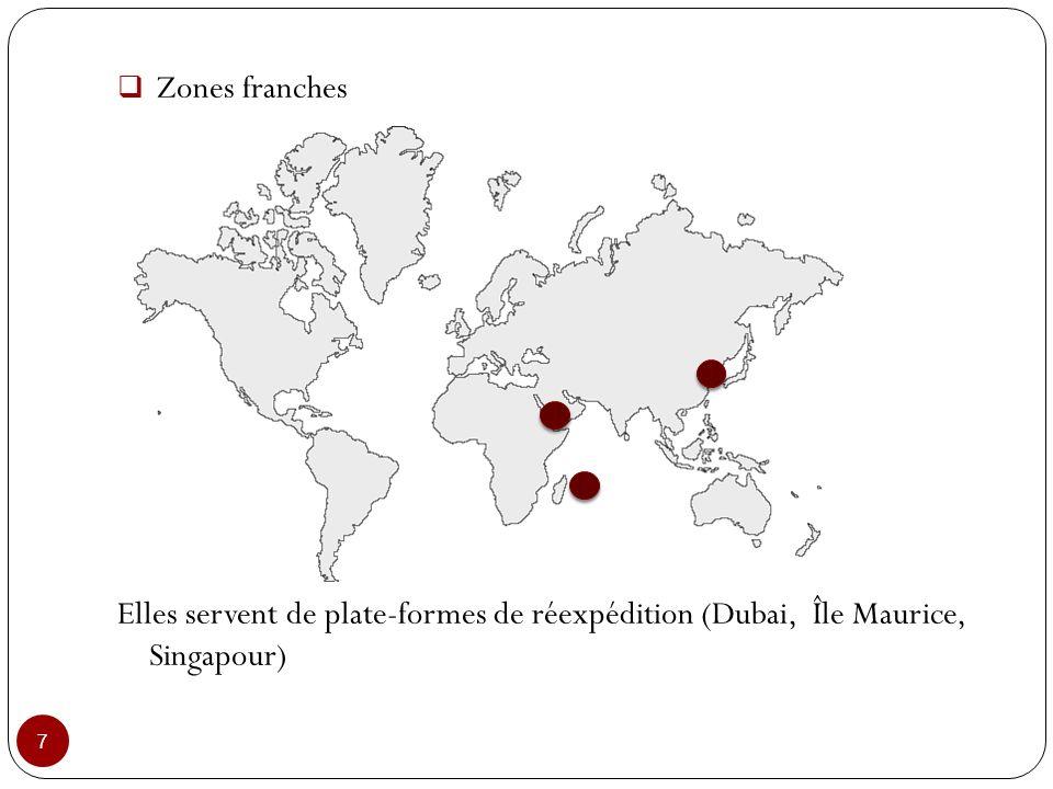 7 Zones franches Elles servent de plate-formes de réexpédition (Dubai, Île Maurice, Singapour)