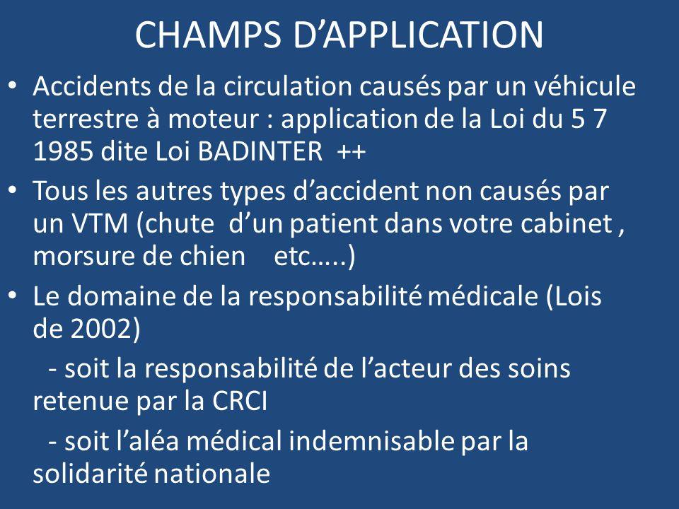 CHAMPS DAPPLICATION Accidents de la circulation causés par un véhicule terrestre à moteur : application de la Loi du 5 7 1985 dite Loi BADINTER ++ Tou