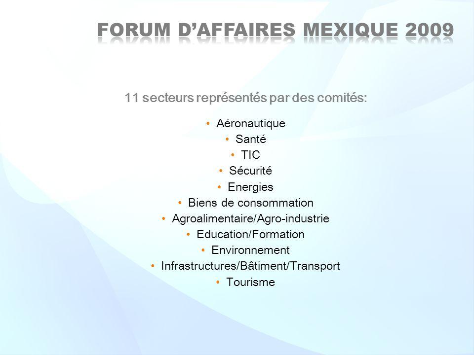11 secteurs représentés par des comités: Aéronautique Santé TIC Sécurité Energies Biens de consommation Agroalimentaire/Agro-industrie Education/Forma