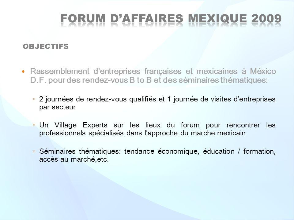 Rassemblement dentreprises françaises et mexicaines à México D.F. pour des rendez-vous B to B et des séminaires thématiques: 2 journées de rendez-vous