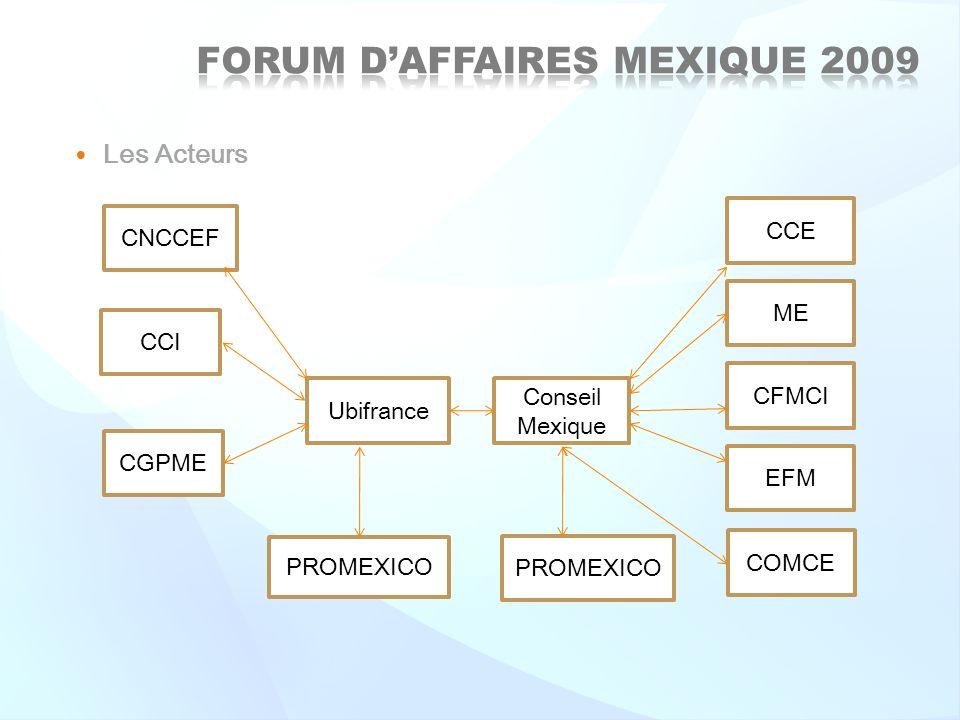 Les Acteurs Ubifrance CGPME CCI PROMEXICO CNCCEF Conseil Mexique CCE ME CFMCI EFM PROMEXICO COMCE