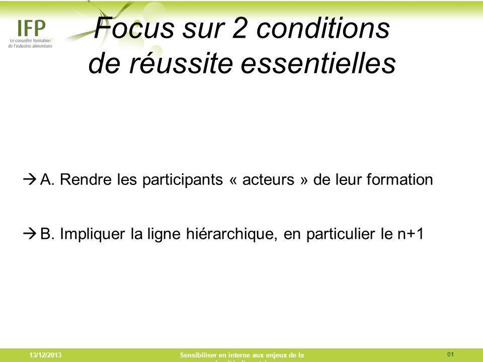 13/12/2013Sensibiliser en interne aux enjeux de la sécurité alimentaire Focus sur 2 conditions de réussite essentielles A. Rendre les participants « a