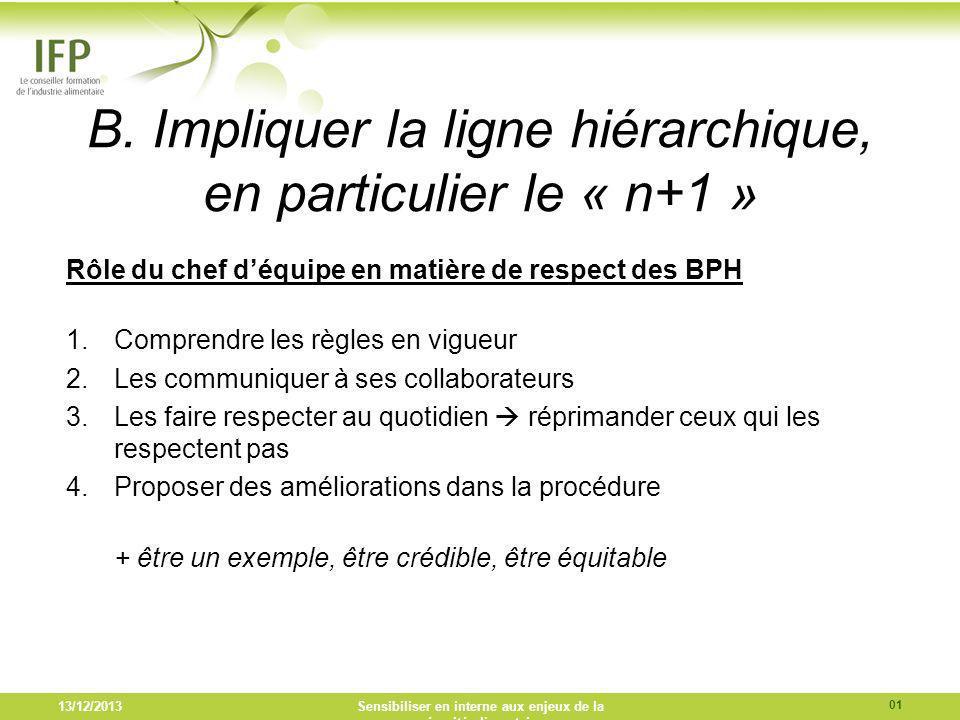 B. Impliquer la ligne hiérarchique, en particulier le « n+1 » Rôle du chef déquipe en matière de respect des BPH 1.Comprendre les règles en vigueur 2.