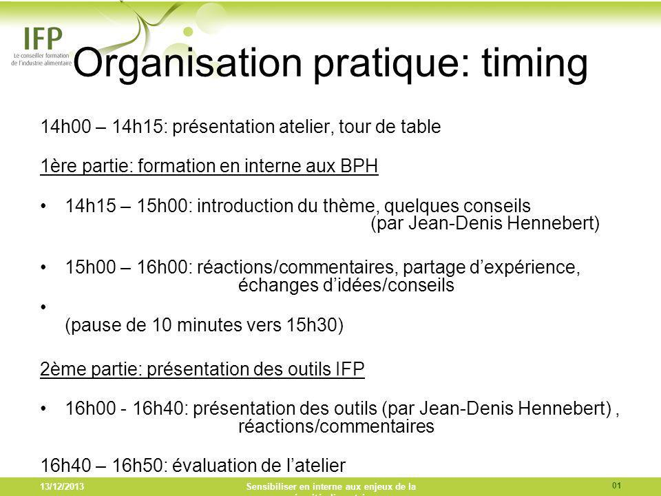 13/12/2013Sensibiliser en interne aux enjeux de la sécurité alimentaire Organisation pratique: timing 14h00 – 14h15: présentation atelier, tour de tab