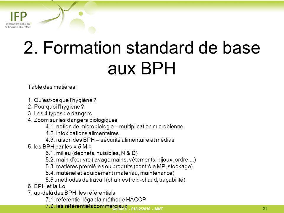 2. Formation standard de base aux BPH Table des matières: 1. Quest-ce que lhygiène ? 2. Pourquoi lhygiène ? 3. Les 4 types de dangers 4. Zoom sur les