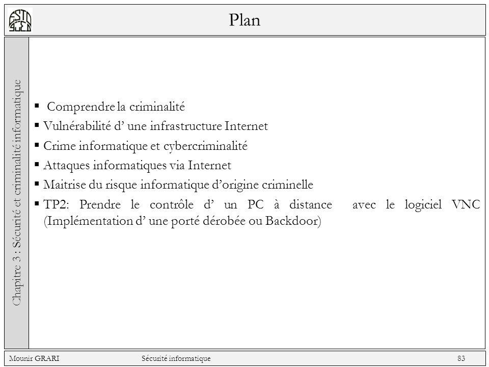 Plan Comprendre la criminalité Vulnérabilité d une infrastructure Internet Crime informatique et cybercriminalité Attaques informatiques via Internet