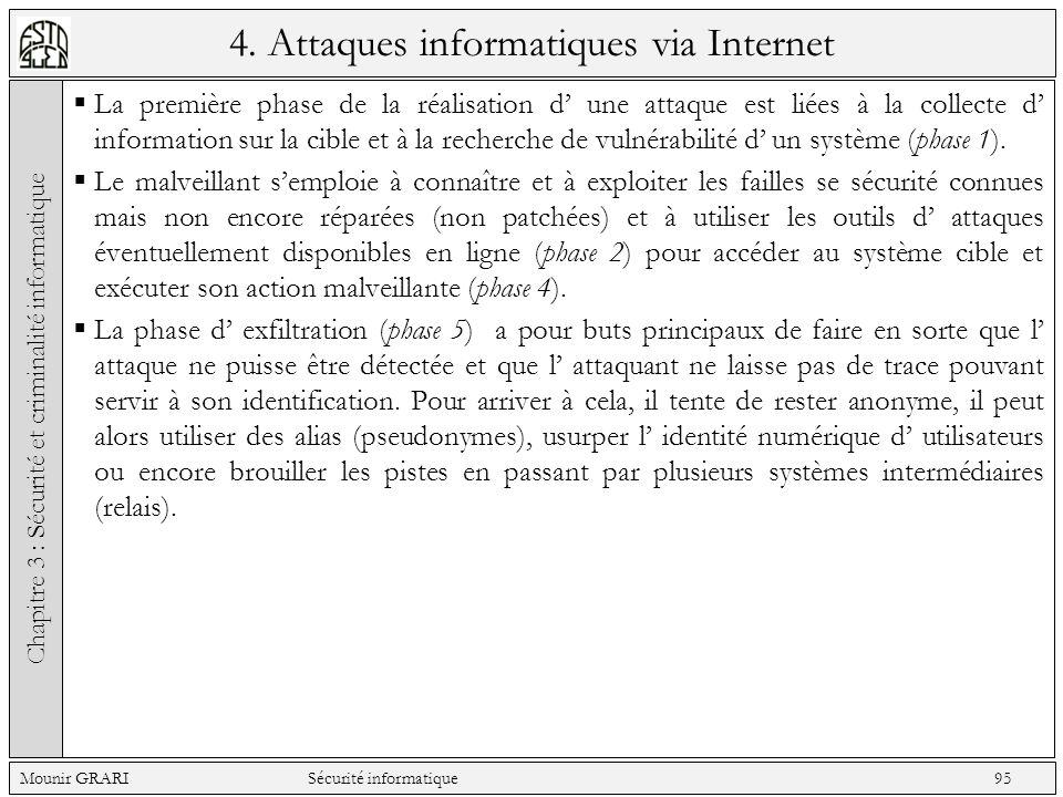4. Attaques informatiques via Internet La première phase de la réalisation d une attaque est liées à la collecte d information sur la cible et à la re