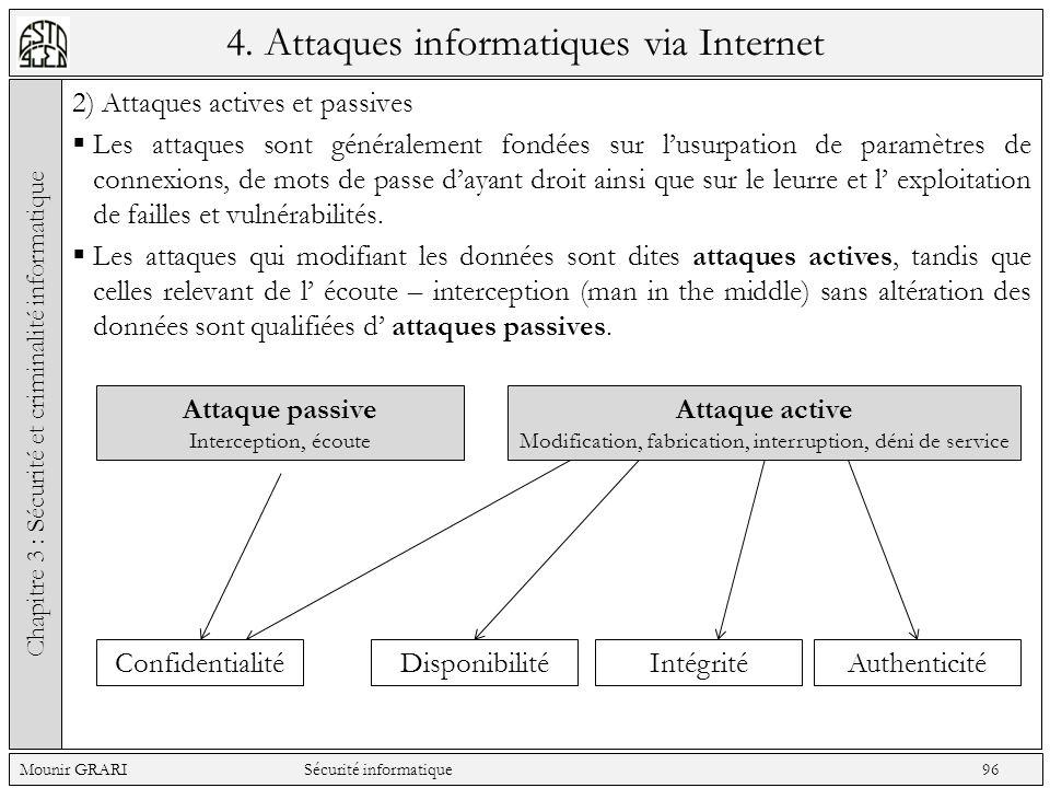 4. Attaques informatiques via Internet 2) Attaques actives et passives Les attaques sont généralement fondées sur lusurpation de paramètres de connexi