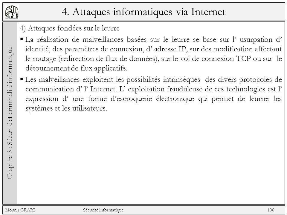 4. Attaques informatiques via Internet 4) Attaques fondées sur le leurre La réalisation de malveillances basées sur le leurre se base sur l usurpation