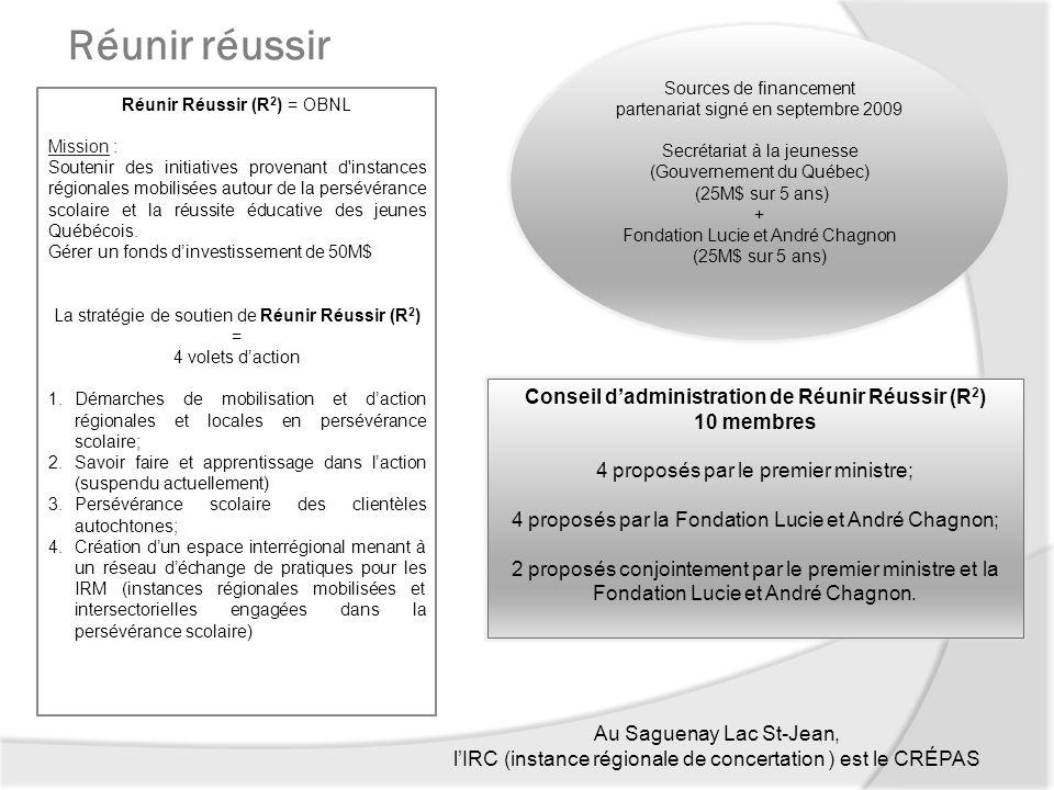 Réunir réussir Réunir Réussir (R 2 ) = OBNL MissionMission : Soutenir des initiatives provenant d'instances régionales mobilisées autour de la persévé