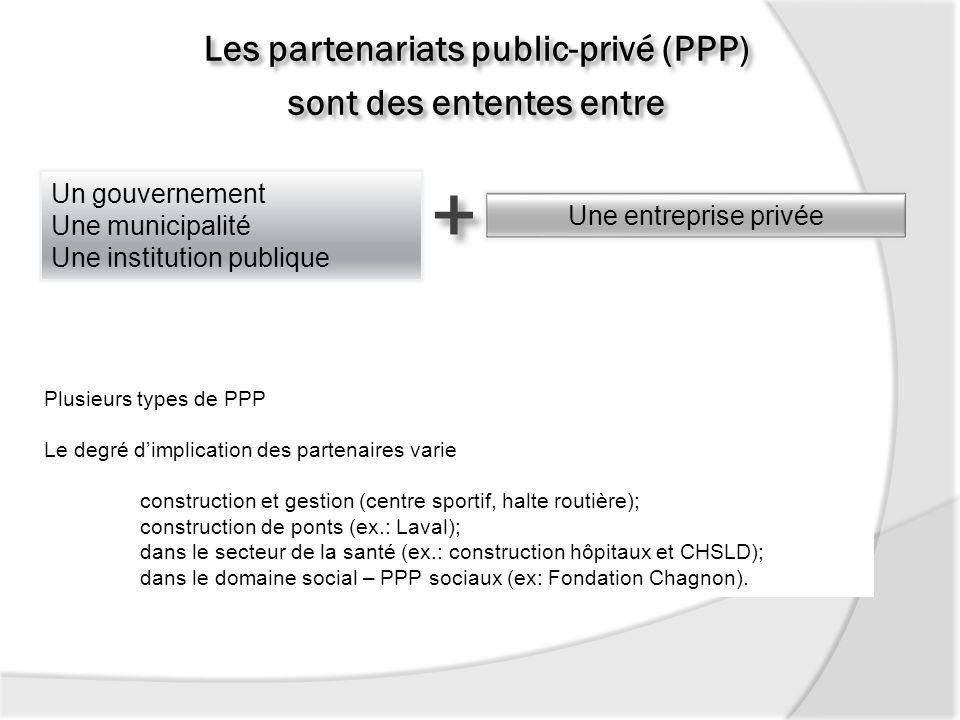 Les partenariats public-privé (PPP) sont des ententes entre Un gouvernement Une municipalité Une institution publique + Une entreprise privée Plusieur