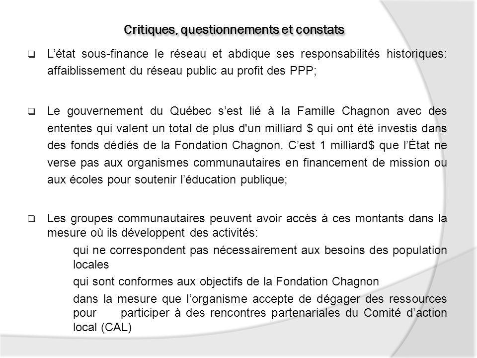 Létat sous-finance le réseau et abdique ses responsabilités historiques: affaiblissement du réseau public au profit des PPP; Le gouvernement du Québec