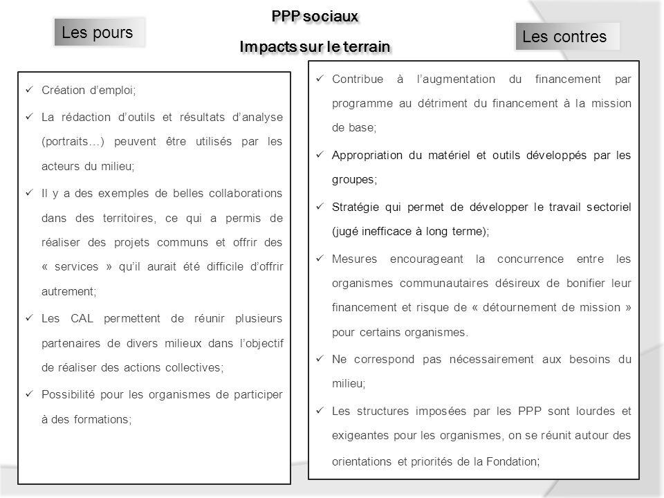 PPP sociaux Impacts sur le terrain Création demploi; La rédaction doutils et résultats danalyse (portraits…) peuvent être utilisés par les acteurs du
