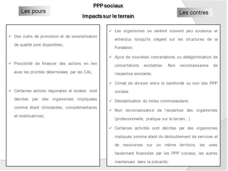 PPP sociaux Impacts sur le terrain Des outils de promotion et de sensibilisation de qualité sont disponibles; Possibilité de financer des actions en l