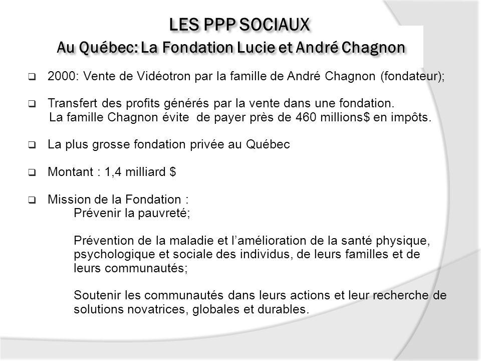 Au Québec: La Fondation Lucie et André Chagnon 2000: Vente de Vidéotron par la famille de André Chagnon (fondateur); Transfert des profits générés par la vente dans une fondation.