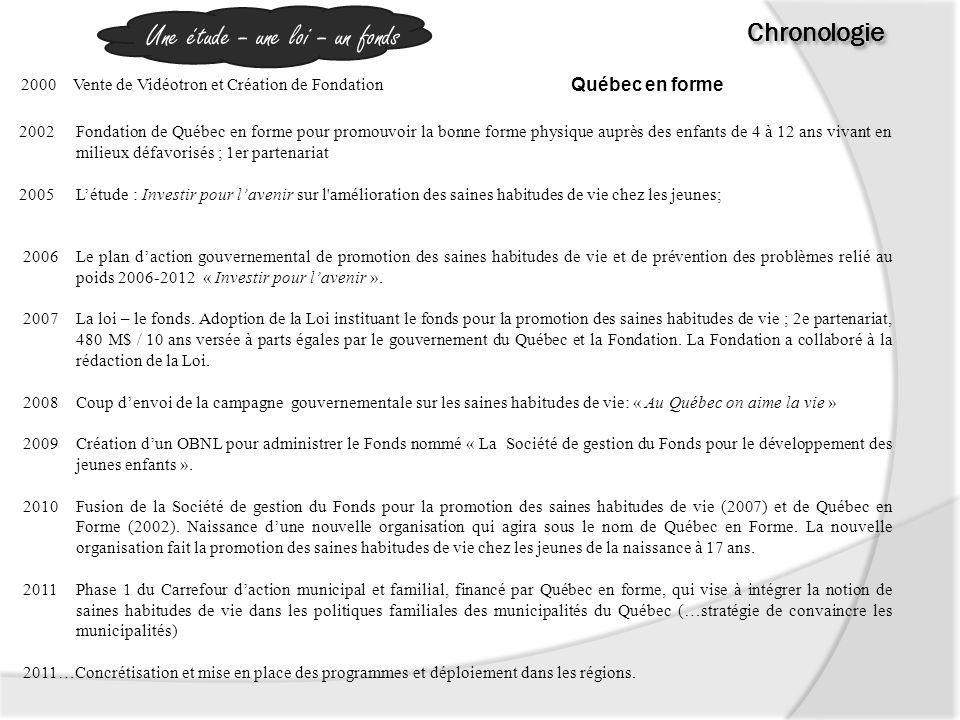 Québec en forme 2002 Fondation de Québec en forme pour promouvoir la bonne forme physique auprès des enfants de 4 à 12 ans vivant en milieux défavoris