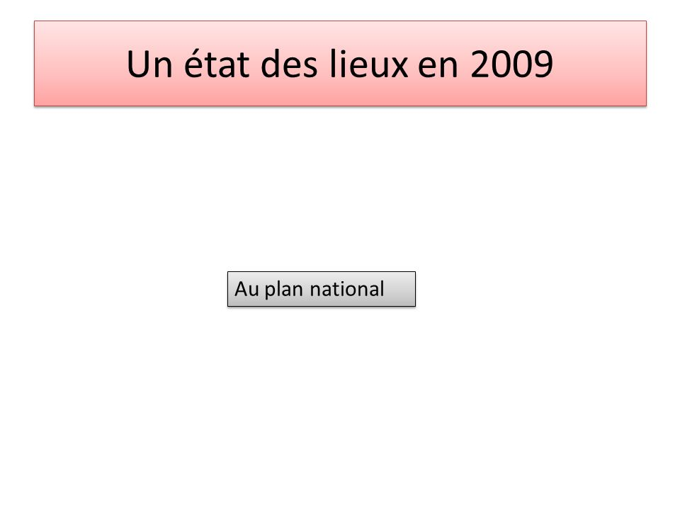 Un état des lieux en 2009 Au plan national