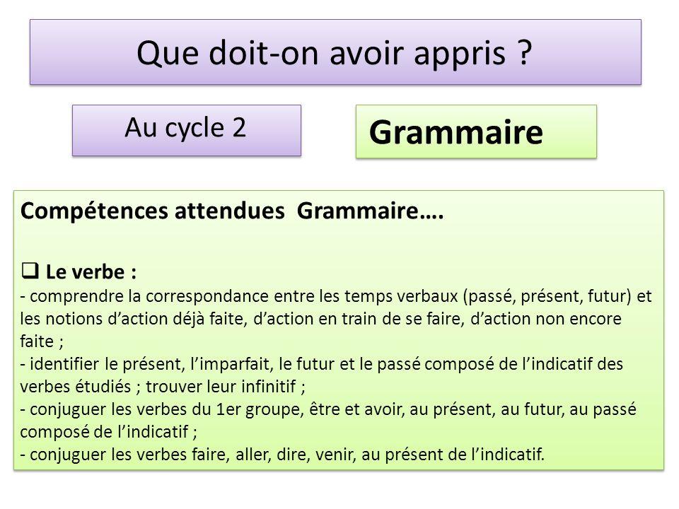 Que doit-on avoir appris .Au cycle 2 Compétences attendues Grammaire….