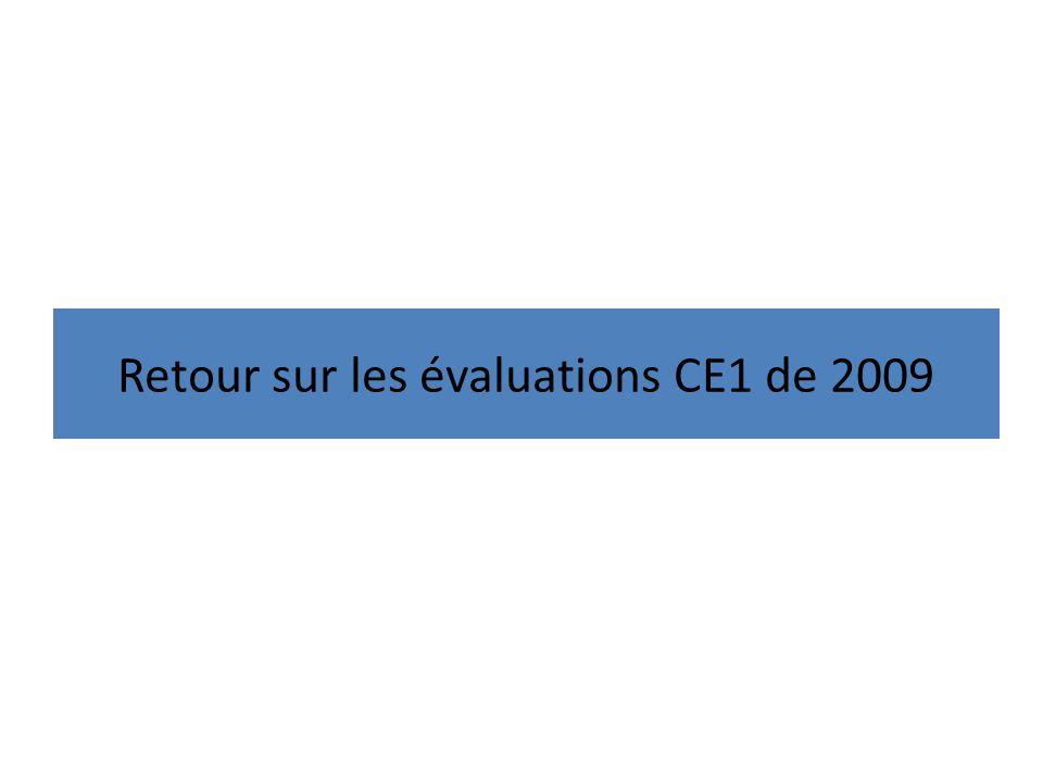 Retour sur les évaluations CE1 de 2009
