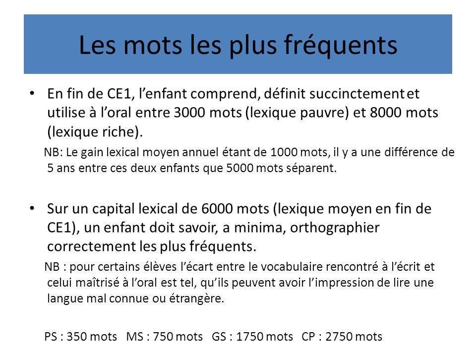 Les mots les plus fréquents En fin de CE1, lenfant comprend, définit succinctement et utilise à loral entre 3000 mots (lexique pauvre) et 8000 mots (lexique riche).