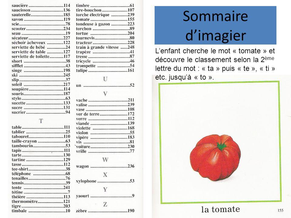 Sommaire dimagier Lenfant cherche le mot « tomate » et découvre le classement selon la 2 ème lettre du mot : « ta » puis « te », « ti » etc.