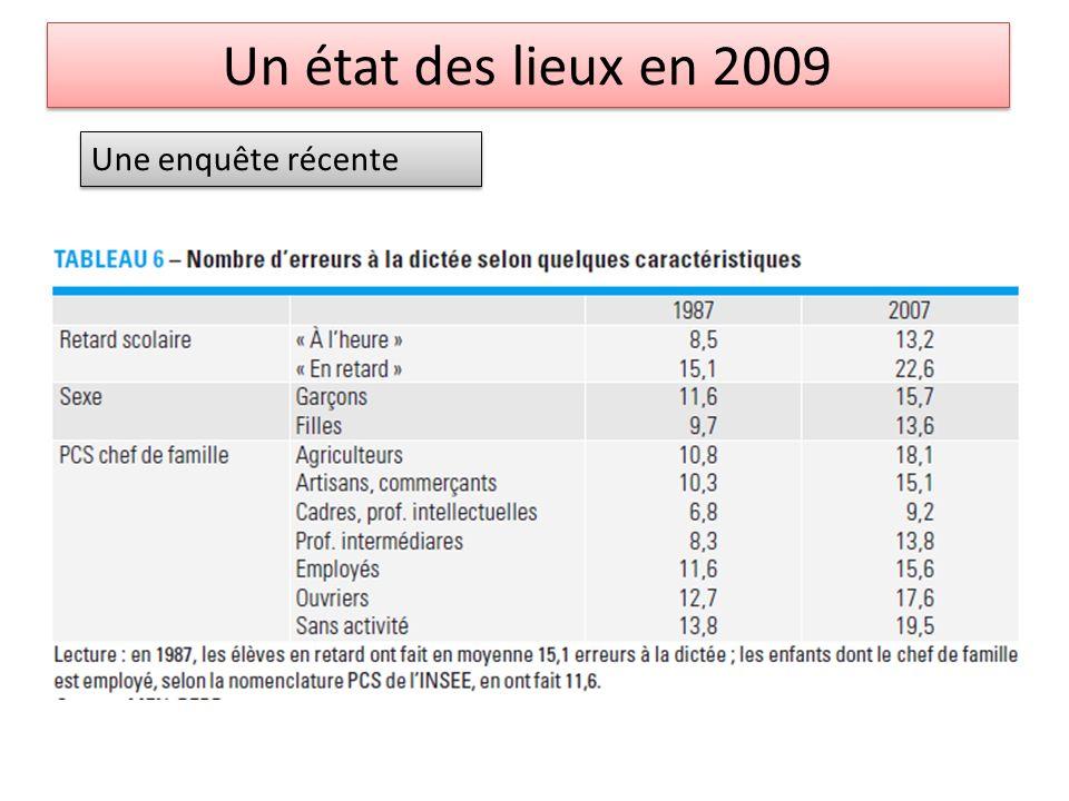 Un état des lieux en 2009 Une enquête récente o Des résultats qui interrogent et doivent mobiliser.