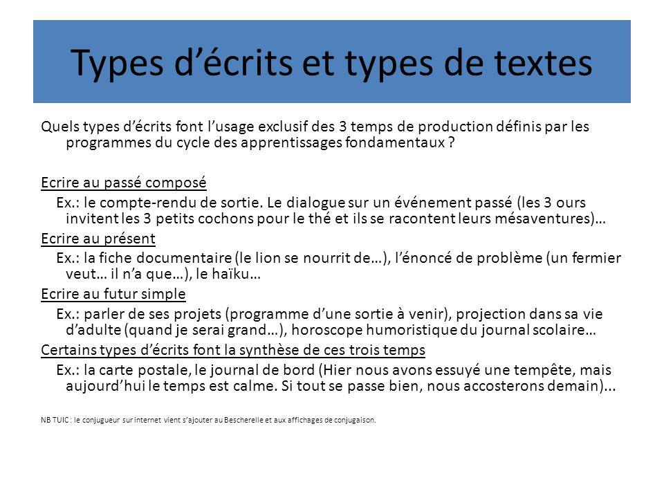 Types décrits et types de textes Quels types décrits font lusage exclusif des 3 temps de production définis par les programmes du cycle des apprentissages fondamentaux .