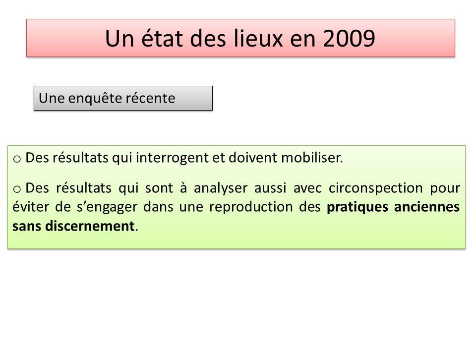 Des pratiques modernes Quelles sont les « pratiques modernes » exigées par les programmes de 2008 .
