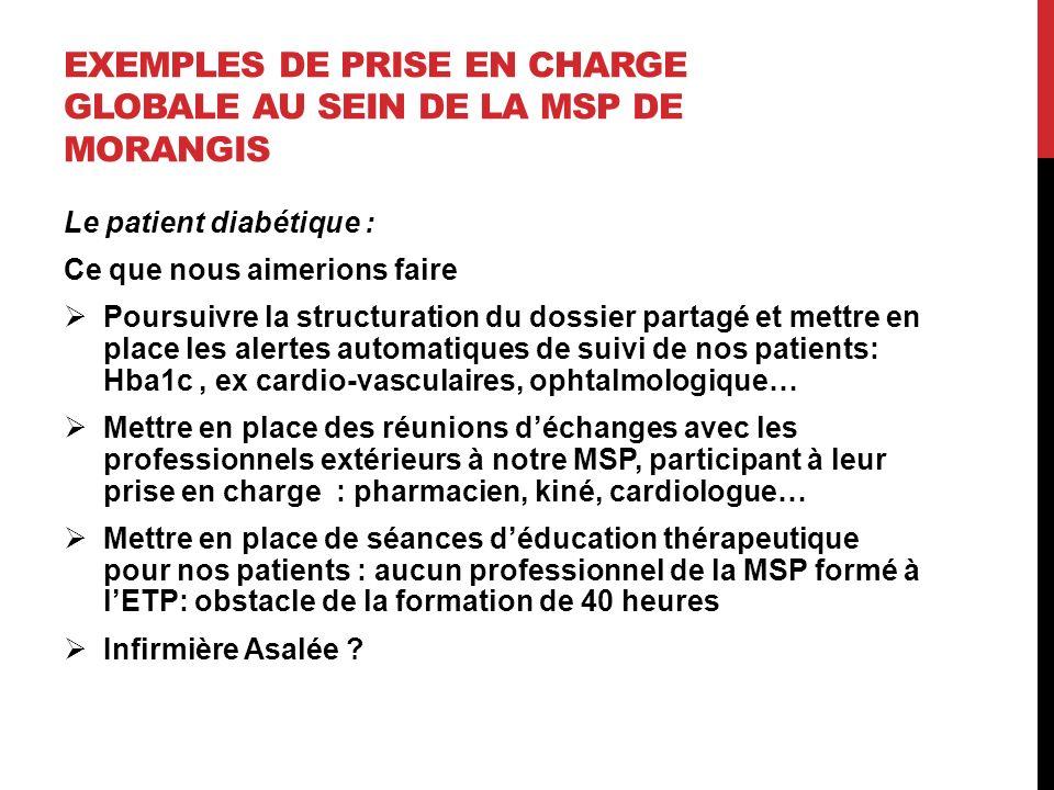 EXEMPLES DE PRISE EN CHARGE GLOBALE AU SEIN DE LA MSP DE MORANGIS Le patient diabétique : Ce que nous aimerions faire Poursuivre la structuration du d