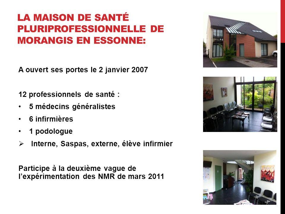 LA MAISON DE SANTÉ PLURIPROFESSIONNELLE DE MORANGIS EN ESSONNE: A ouvert ses portes le 2 janvier 2007 12 professionnels de santé : 5 médecins générali