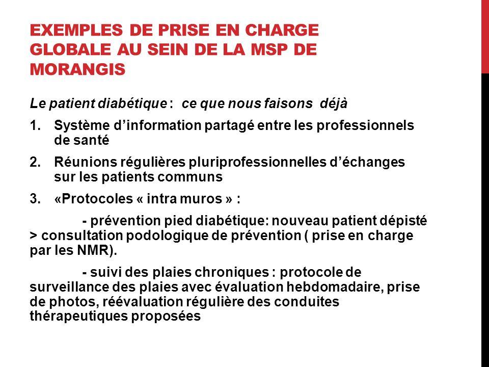 EXEMPLES DE PRISE EN CHARGE GLOBALE AU SEIN DE LA MSP DE MORANGIS Le patient diabétique : ce que nous faisons déjà 1.Système dinformation partagé entr