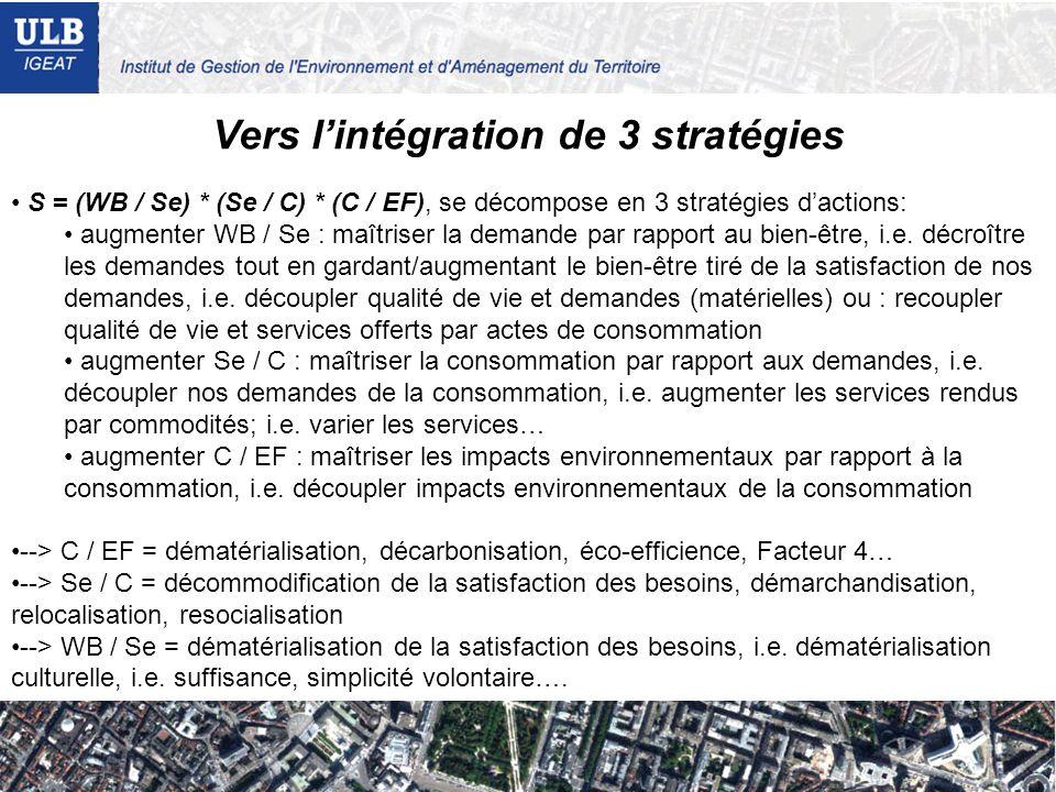 Vers lintégration de 3 stratégies S = (WB / Se) * (Se / C) * (C / EF), se décompose en 3 stratégies dactions: augmenter WB / Se : maîtriser la demande