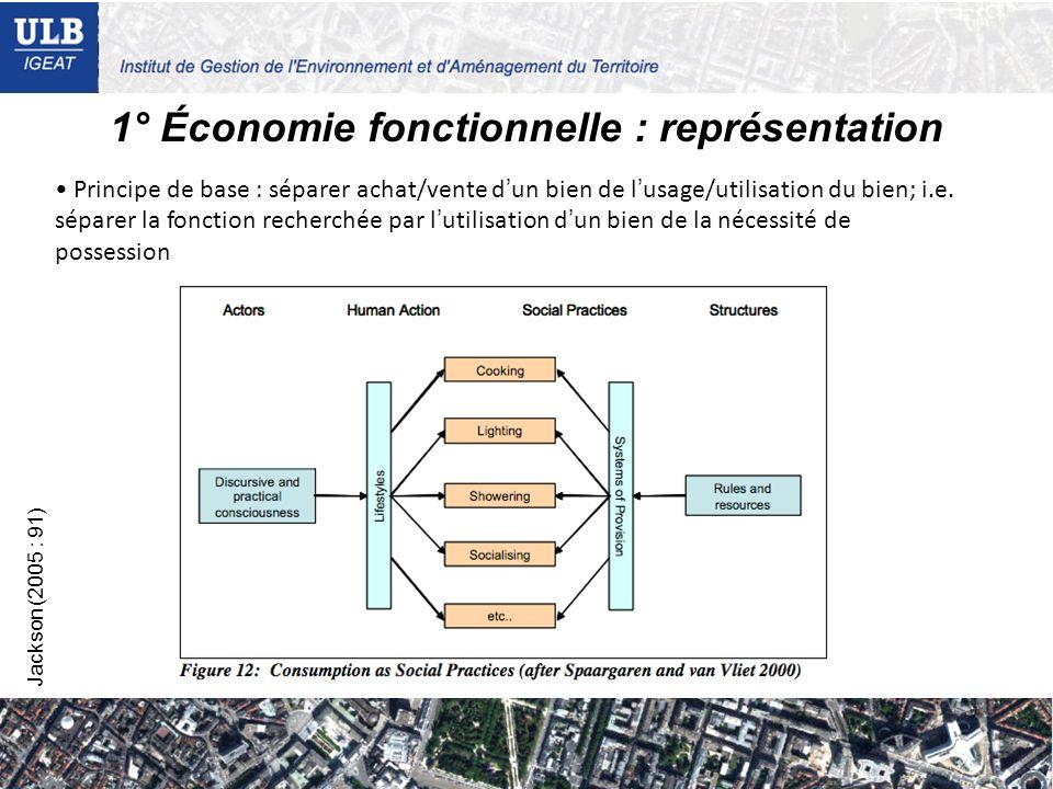 1° Économie fonctionnelle : représentation Jackson (2005 : 91) Principe de base : séparer achat/vente dun bien de lusage/utilisation du bien; i.e. sép