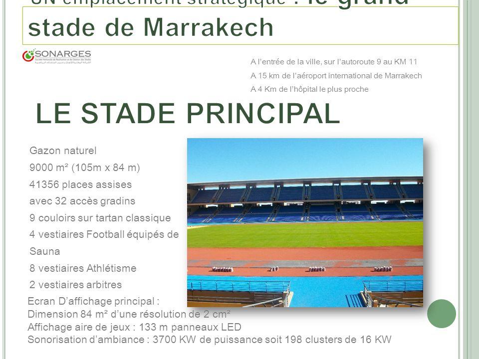A lentrée de la ville, sur lautoroute 9 au KM 11 A 15 km de laéroport international de Marrakech A 4 Km de lhôpital le plus proche Gazon naturel 9000 m² (105m x 84 m) 41356 places assises avec 32 accès gradins 9 couloirs sur tartan classique 4 vestiaires Football équipés de Sauna 8 vestiaires Athlétisme 2 vestiaires arbitres Ecran Daffichage principal : Dimension 84 m² dune résolution de 2 cm² Affichage aire de jeux : 133 m panneaux LED Sonorisation dambiance : 3700 KW de puissance soit 198 clusters de 16 KW