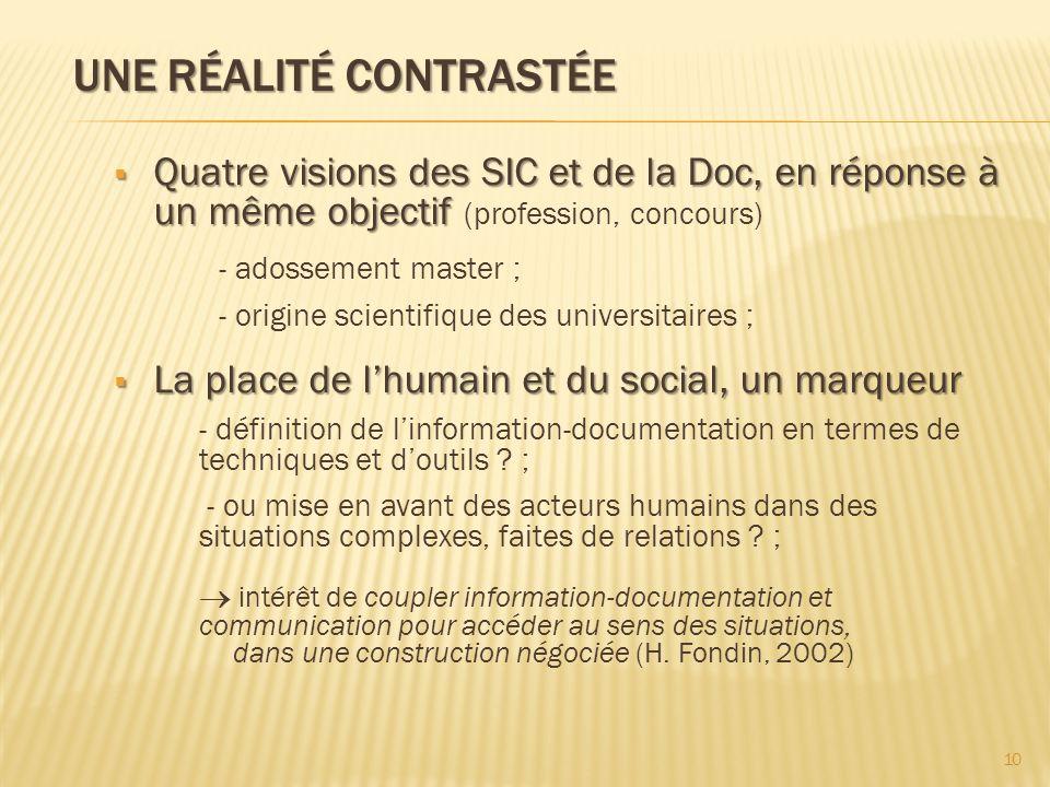 UNE RÉALITÉ CONTRASTÉE Quatre visions des SIC et de la Doc, en réponse à un même objectif Quatre visions des SIC et de la Doc, en réponse à un même ob