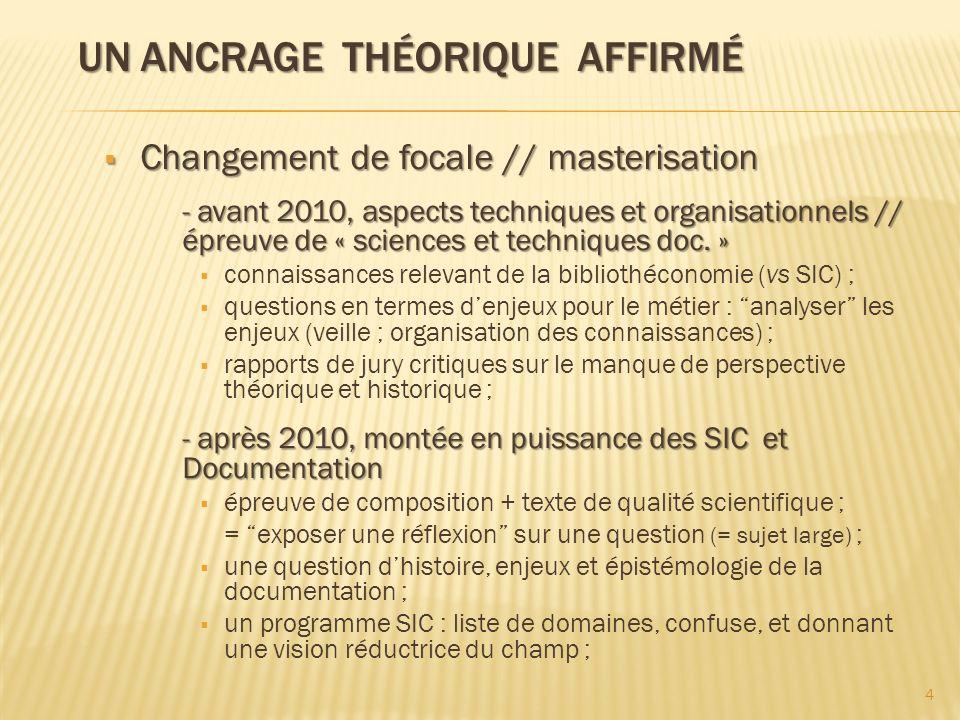 UN ANCRAGE THÉORIQUE AFFIRMÉ UN ANCRAGE THÉORIQUE AFFIRMÉ Changement de focale // masterisation Changement de focale // masterisation - avant 2010, as