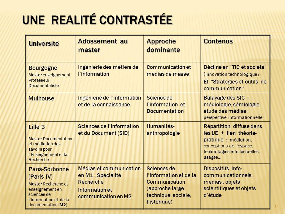 9Université Adossement au master Approche dominante Contenus Bourgogne Master enseignement Professeur Documentaliste Ingénierie des métiers de linform