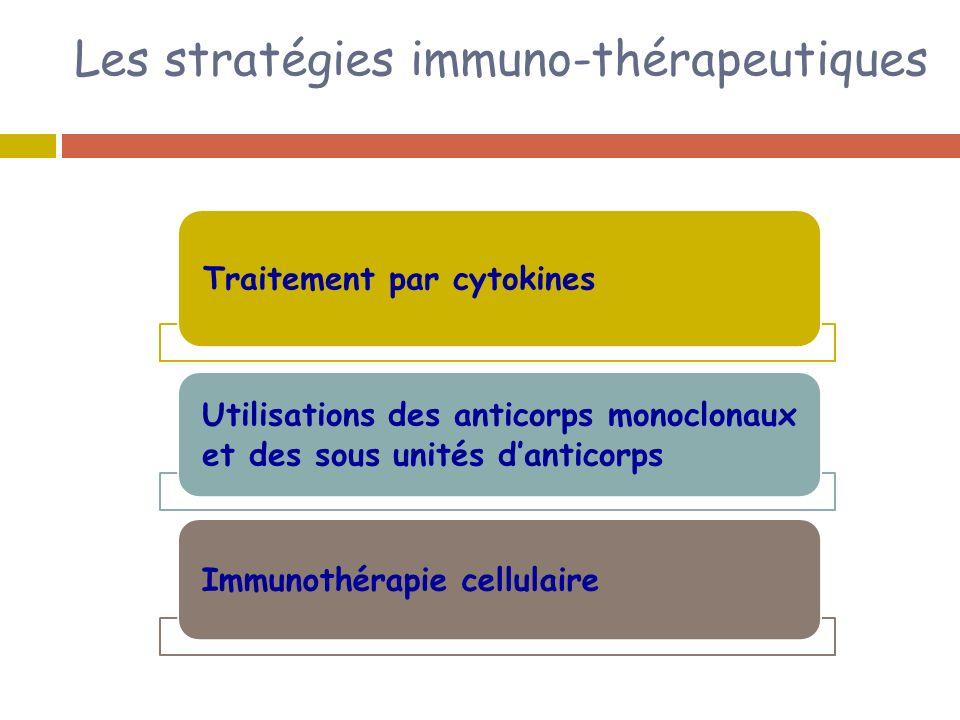 Les stratégies immuno-thérapeutiques Traitement par cytokines Utilisations des anticorps monoclonaux et des sous unités danticorps Immunothérapie cellulaire