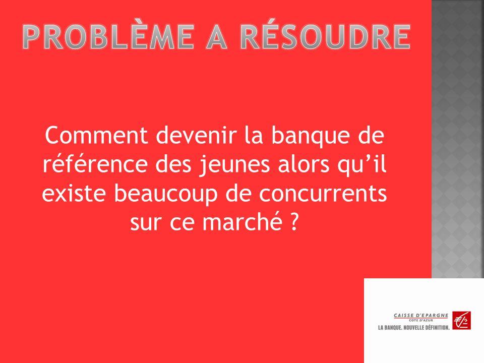 Même si la Caisse dEpargne Côte dAzur propose des offres qui font parties des plus compétitives du marché, elle doit faire face à une forte concurrenc