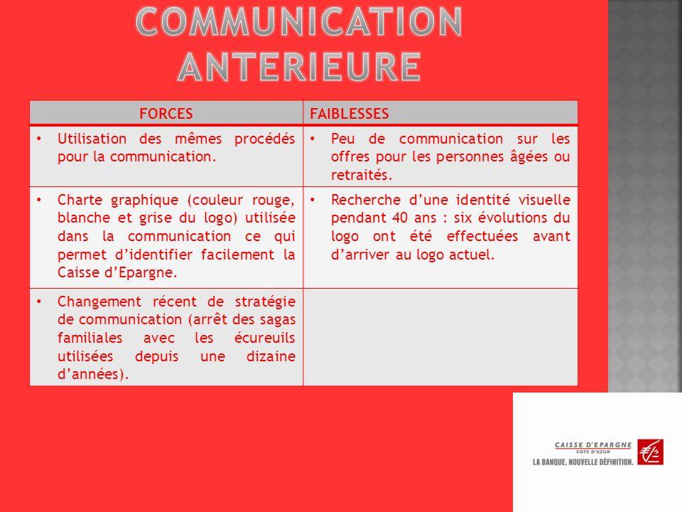 FORCESFAIBLESSES Utilisation des mêmes procédés pour la communication.