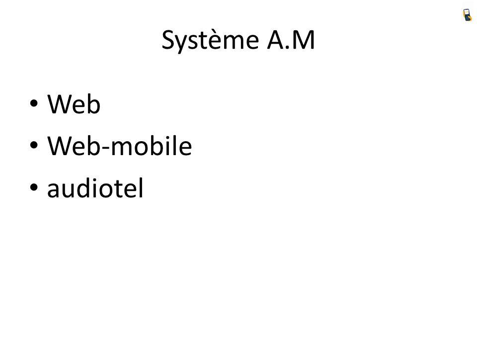 Système A.M Web Web-mobile audiotel