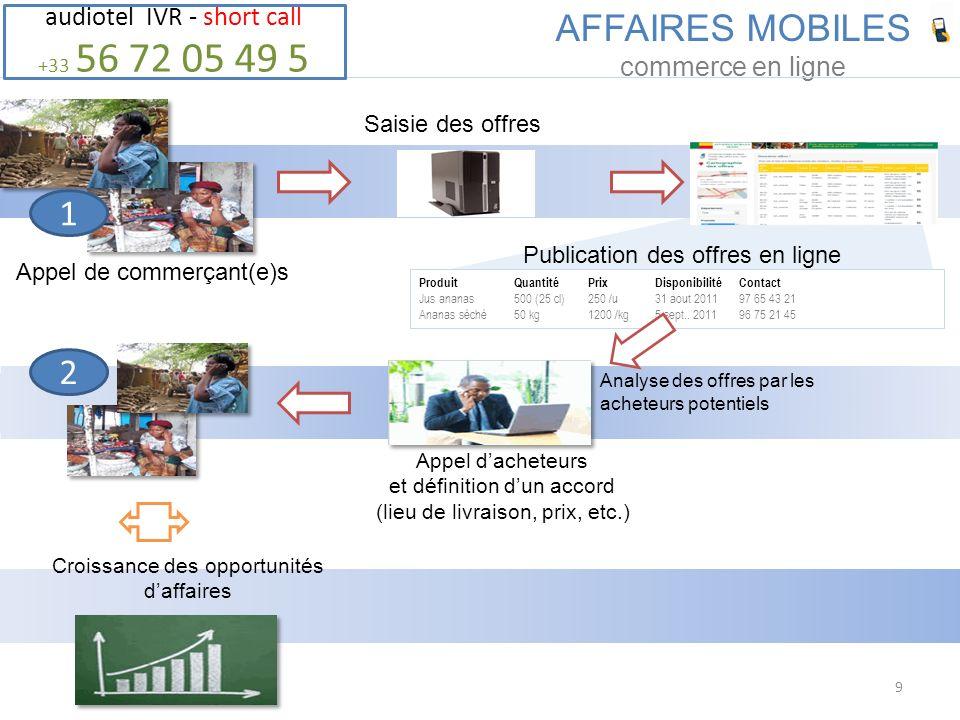 ProduitQuantitéPrixDisponibilitéContact Jus ananas500 (25 cl)250 /u31 aout 201197 65 43 21 Ananas séché50 kg1200 /kg5 sept..