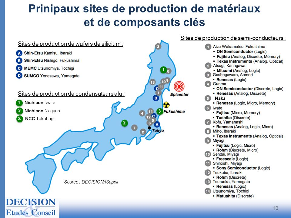 Prinipaux sites de production de matériaux et de composants clés Naka Sites de production de wafers de silicium : Sites de production de semi-conducte