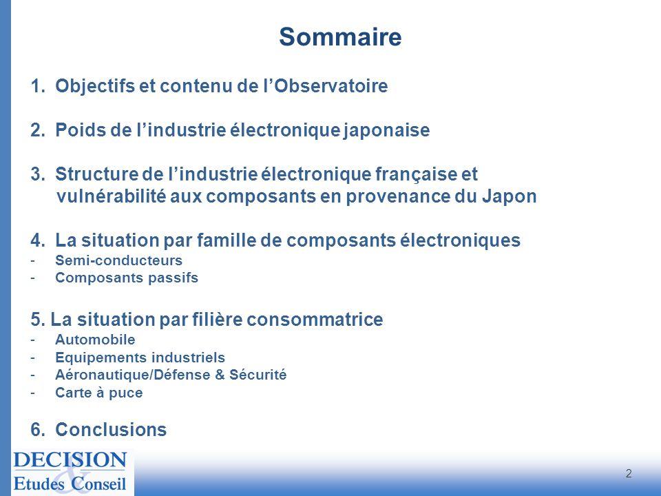 Sommaire 2 1.Objectifs et contenu de lObservatoire 2.Poids de lindustrie électronique japonaise 3.Structure de lindustrie électronique française et vu
